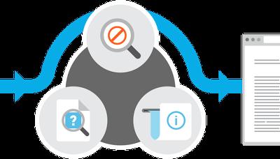SharePoint Server에서 HWP 문서 어디까지 활용하고 계신가요?