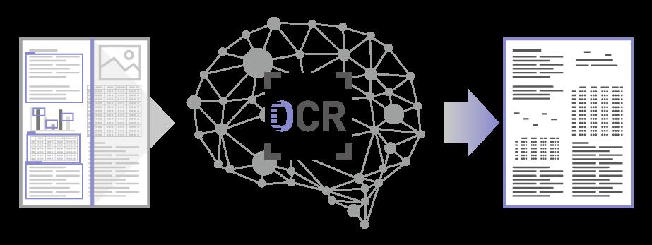 사이냅소프트, AI 바우처 지원 사업에 AI-OCR 공급기업으로 선정
