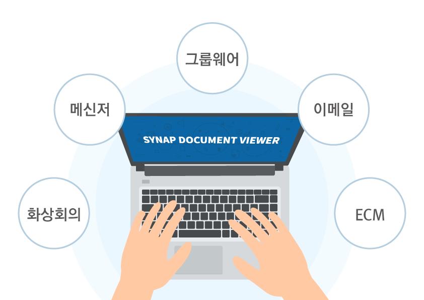 원격근무 문서유출 걱정…'문서뷰어' 인기 많아