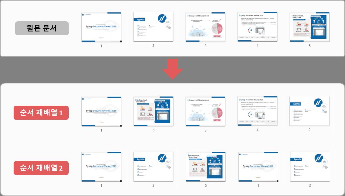 사이냅 PDFocus 는 PDF 재배열을 통해 목적에 맞는 문서 형태를 만들 수 있습니다.
