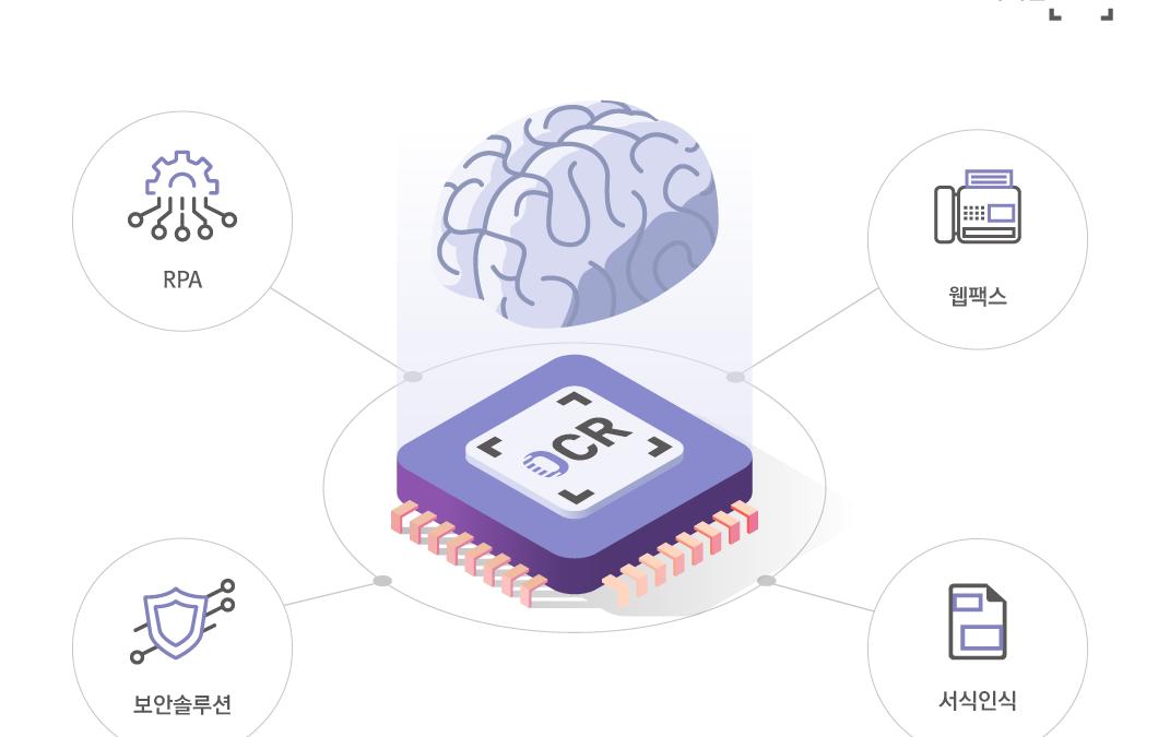 업무자동화에서 기업보안까지…AI 딥러닝으로 '더 똑똑해진 사이냅소프트 OCR'